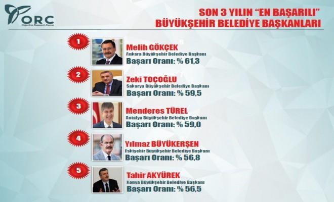 İşte Son 3 Yılın En Başarılı Belediye Başkanları