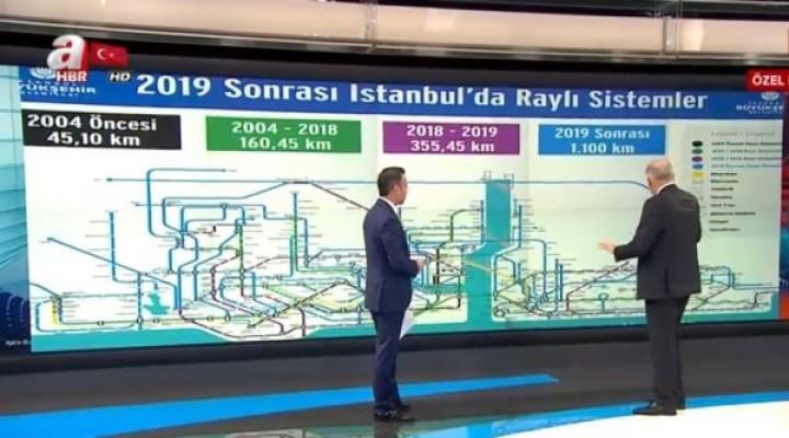Mevlüt Uysal metro hatları planlarını anlattı