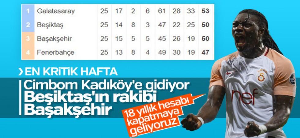 Süper Lig'de kritik hafta öncesi son durum