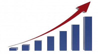 Perakende Satış Hacmi Şubatta Arttı
