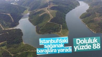 İstanbul'da barajlardaki doluluk oranı yükseldi