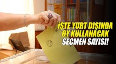 Yurt Dışında Referandum İçin Oy Kullanma İşlemi Başladı.