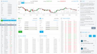 YObit.net ve YObit.io Kullanmak Kripto Para Dünyası İçin Büyük Sorun!
