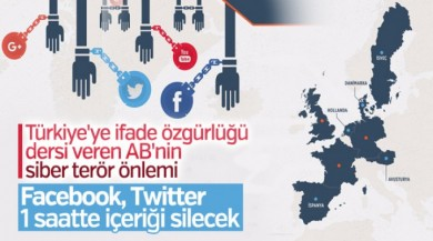 AB'den siber şiddet önlemi