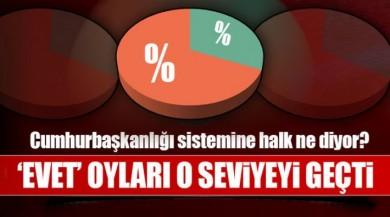 Cumhurbaşkanlığı Sisteminde Seviye Aşıldı İşte Son Anket Sonuçları!